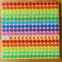 Précommande : Jetons pour tableau de la multiplication