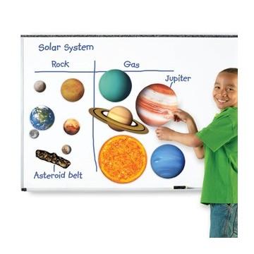 Aimants géants système solaire