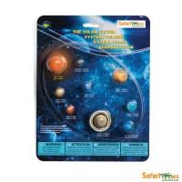 Figurines du système solaire