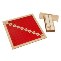 Table de Pythagore avec son tableau de contrôle