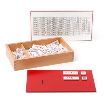 Boîte des équations de l'addition et tableau de contrôle